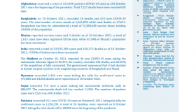 BEI Weekly News Highlights: Brief Highlights on Current Issues of South Asia, October 04, 2021-October 10, 2021